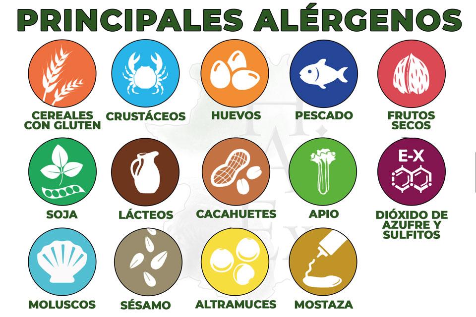 Higiene-Alimentaria-Extremenia-Extremadura-Principales-Alergenos-960x-ok