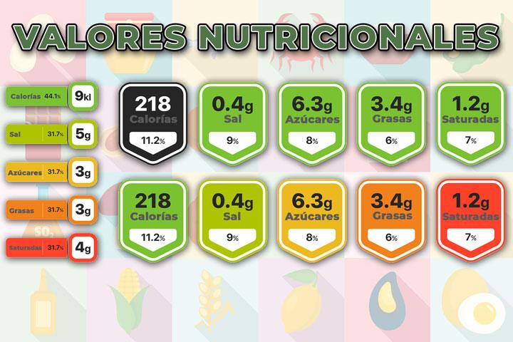 Higiene-Alimentaria-Extremenia-Extremadura-Valores-Nutricionales-